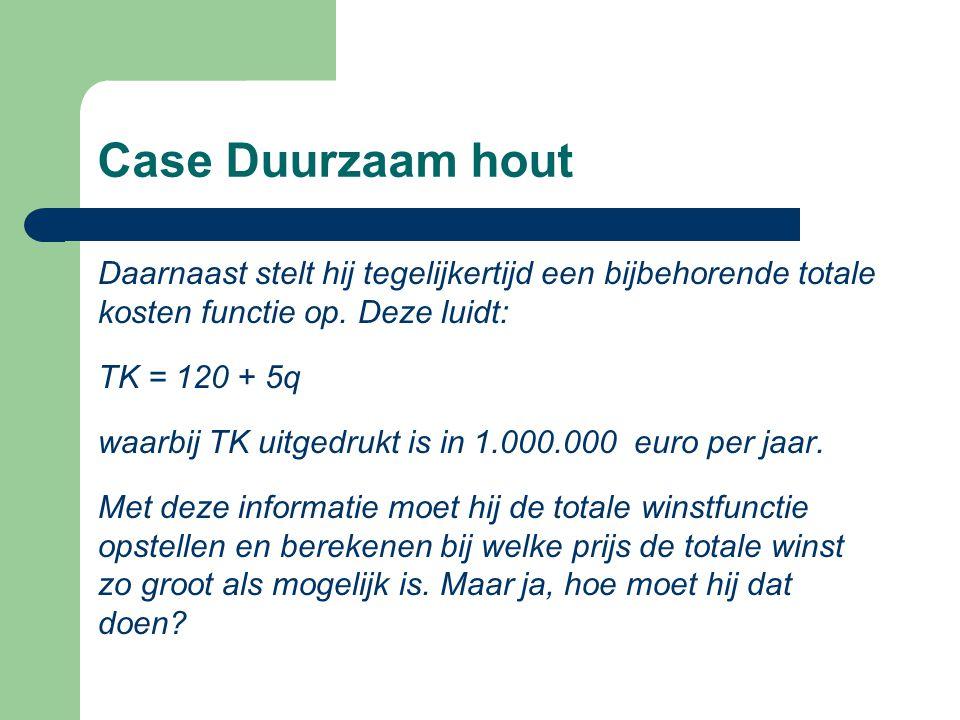 Case Duurzaam hout Daarnaast stelt hij tegelijkertijd een bijbehorende totale kosten functie op. Deze luidt: