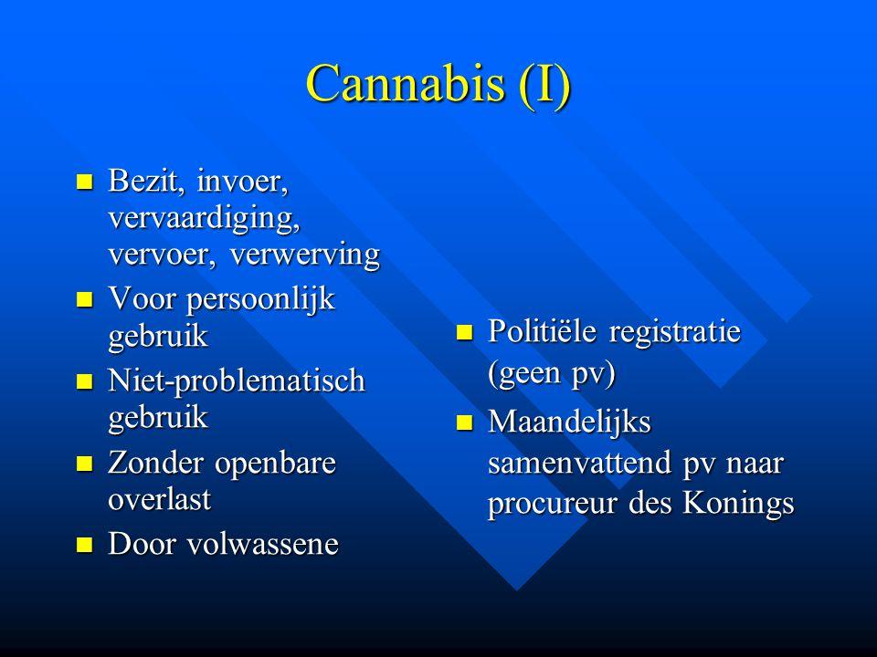 Cannabis (I) Bezit, invoer, vervaardiging, vervoer, verwerving