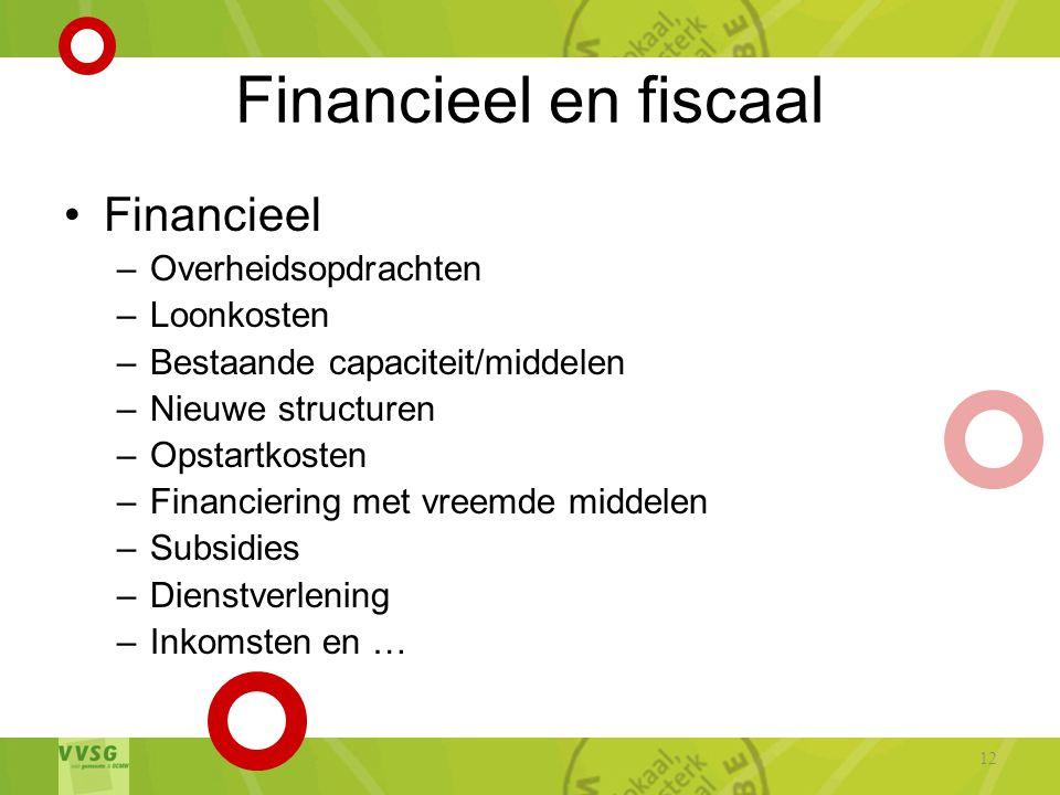 Financieel en fiscaal Financieel Overheidsopdrachten Loonkosten
