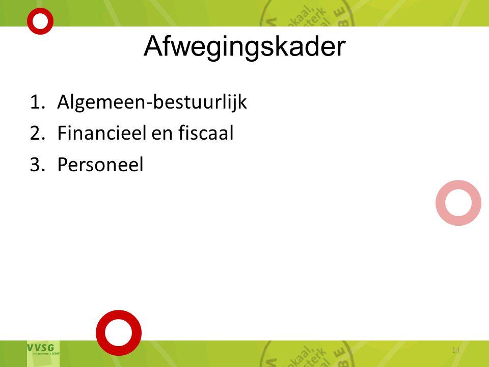 Afwegingskader Algemeen-bestuurlijk Financieel en fiscaal Personeel