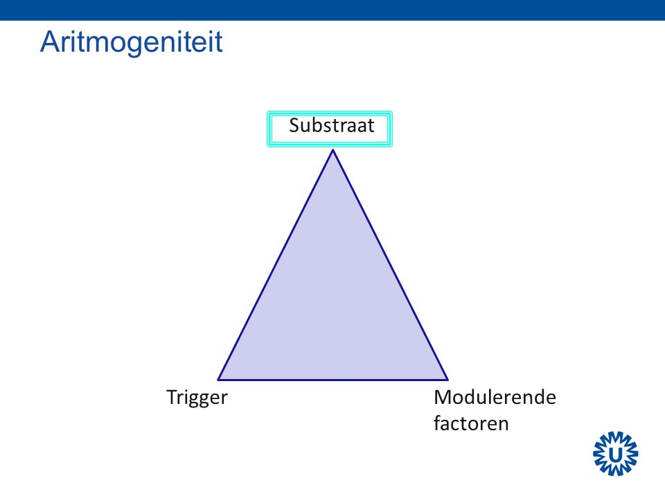 Aritmogeniteit Substraat Trigger Modulerende factoren