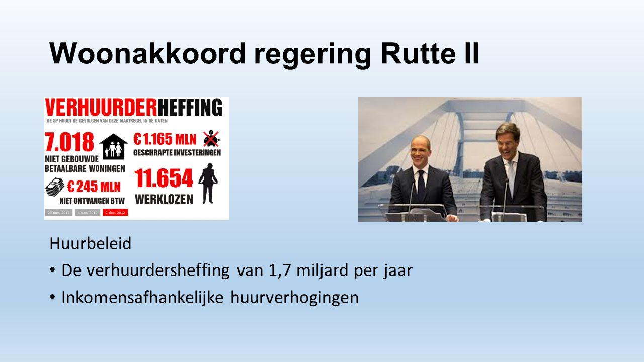 Woonakkoord regering Rutte II