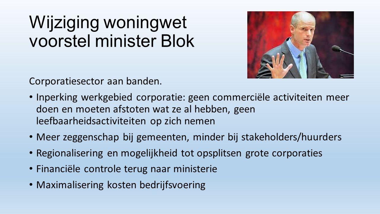 Wijziging woningwet voorstel minister Blok