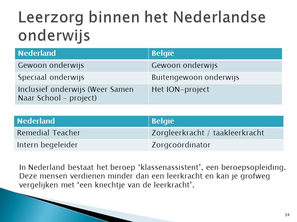 Leerzorg binnen het Nederlandse onderwijs