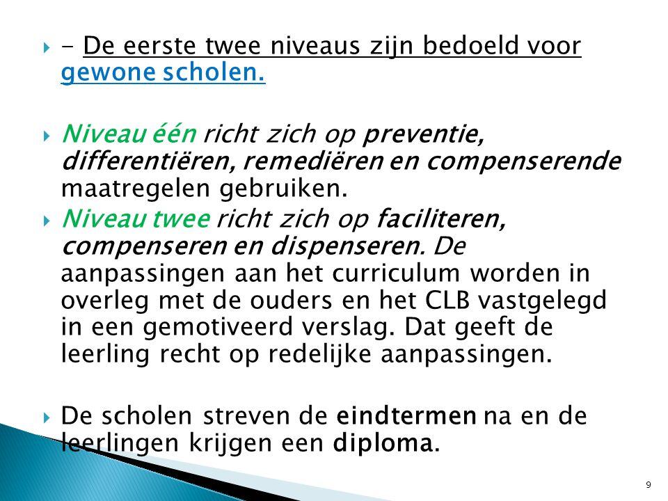 - De eerste twee niveaus zijn bedoeld voor gewone scholen.