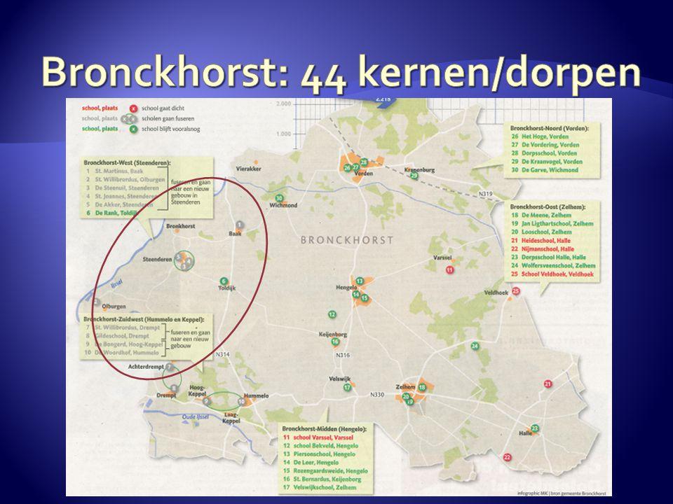 Bronckhorst: 44 kernen/dorpen