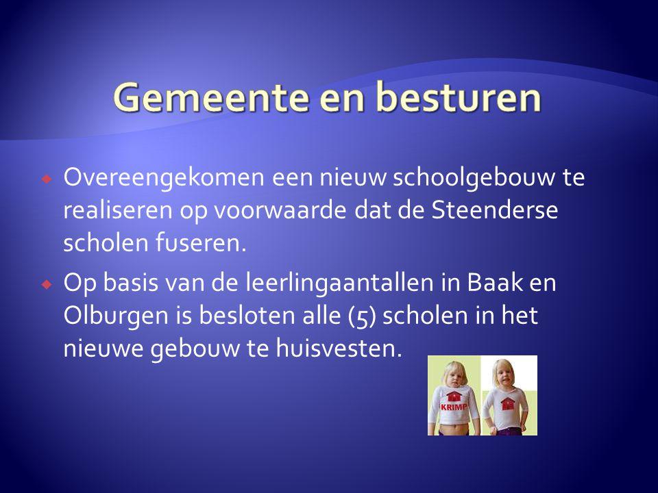 Gemeente en besturen Overeengekomen een nieuw schoolgebouw te realiseren op voorwaarde dat de Steenderse scholen fuseren.