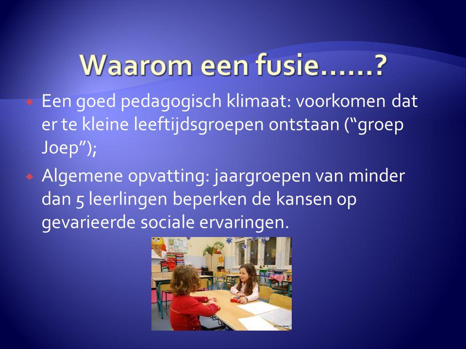 Waarom een fusie…… Een goed pedagogisch klimaat: voorkomen dat er te kleine leeftijdsgroepen ontstaan ( groep Joep );