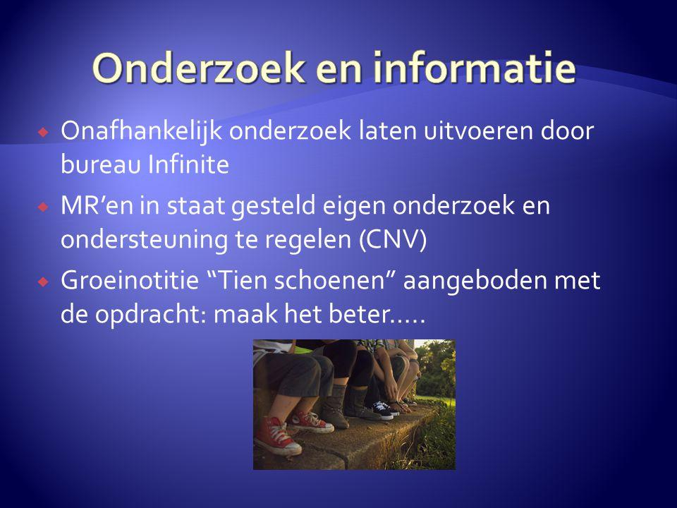 Onderzoek en informatie