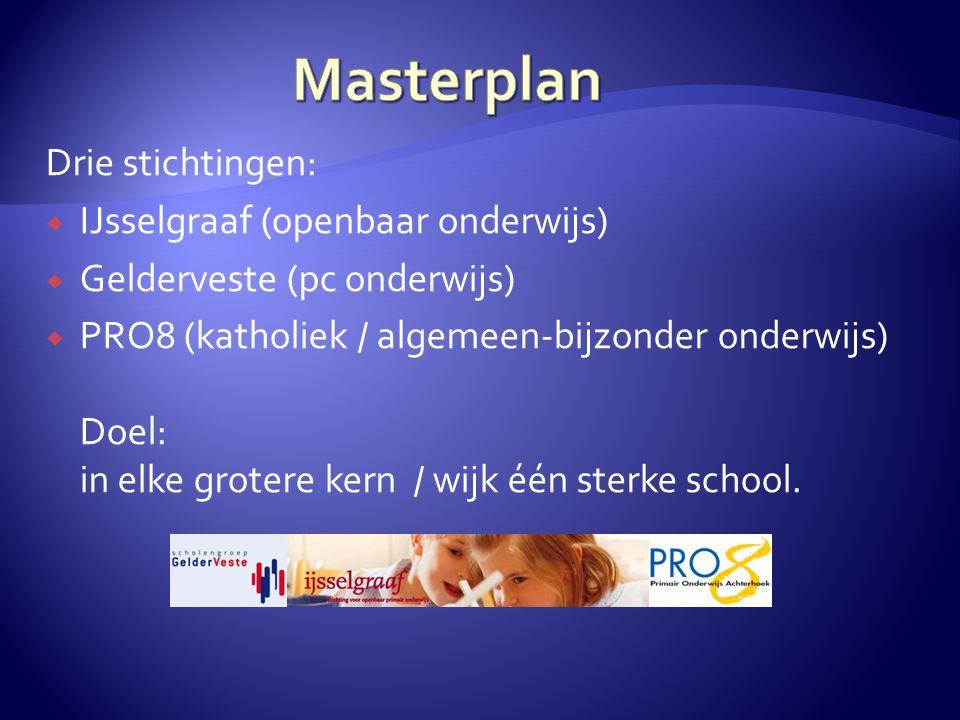 Masterplan Drie stichtingen: IJsselgraaf (openbaar onderwijs)