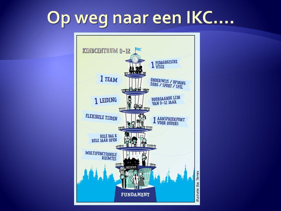 Op weg naar een IKC….