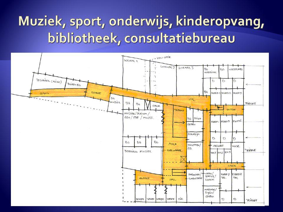 Muziek, sport, onderwijs, kinderopvang, bibliotheek, consultatiebureau