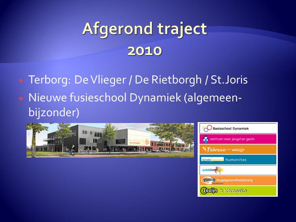 Afgerond traject 2010 Terborg: De Vlieger / De Rietborgh / St.Joris