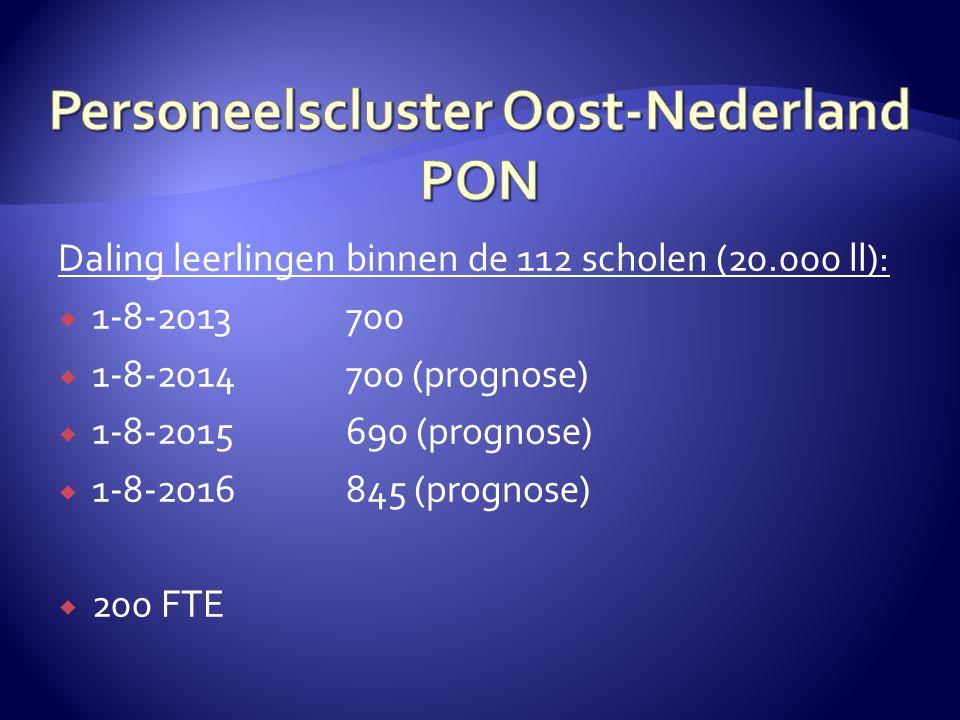 Personeelscluster Oost-Nederland PON