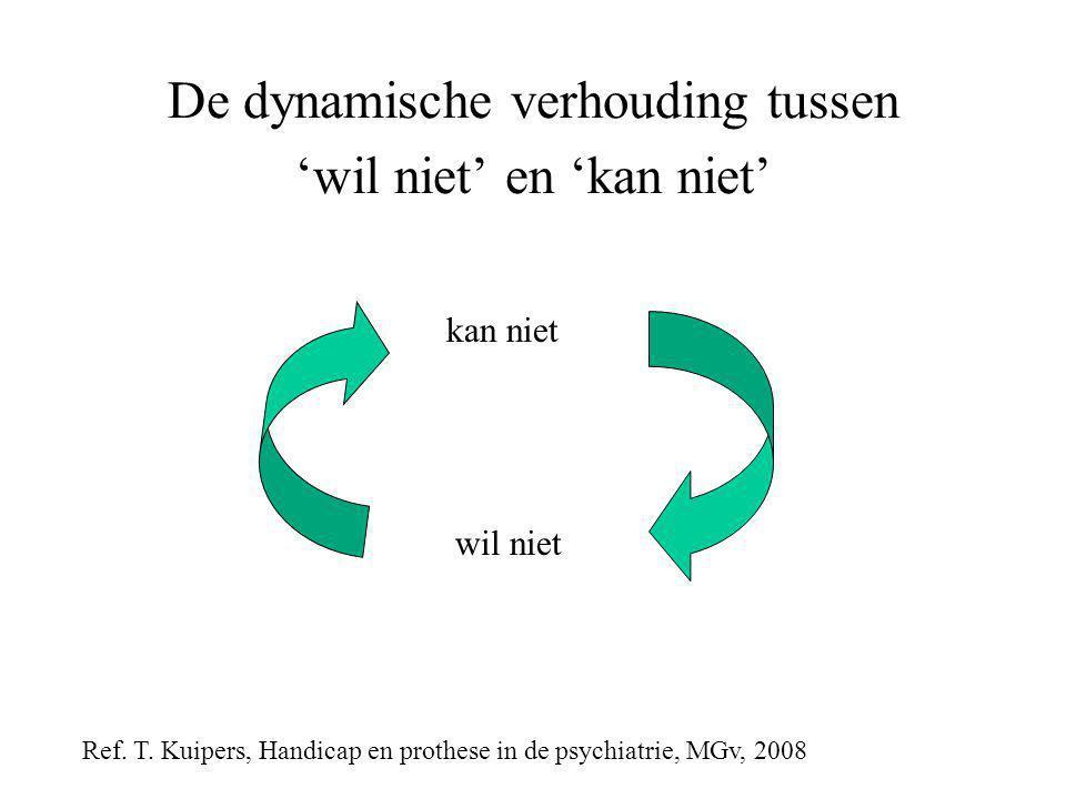 De dynamische verhouding tussen 'wil niet' en 'kan niet'