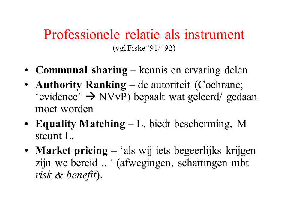Professionele relatie als instrument (vgl Fiske '91/ '92)