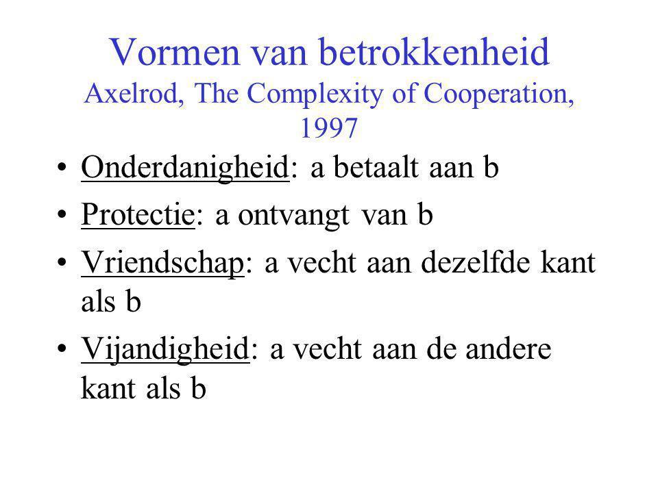 Vormen van betrokkenheid Axelrod, The Complexity of Cooperation, 1997
