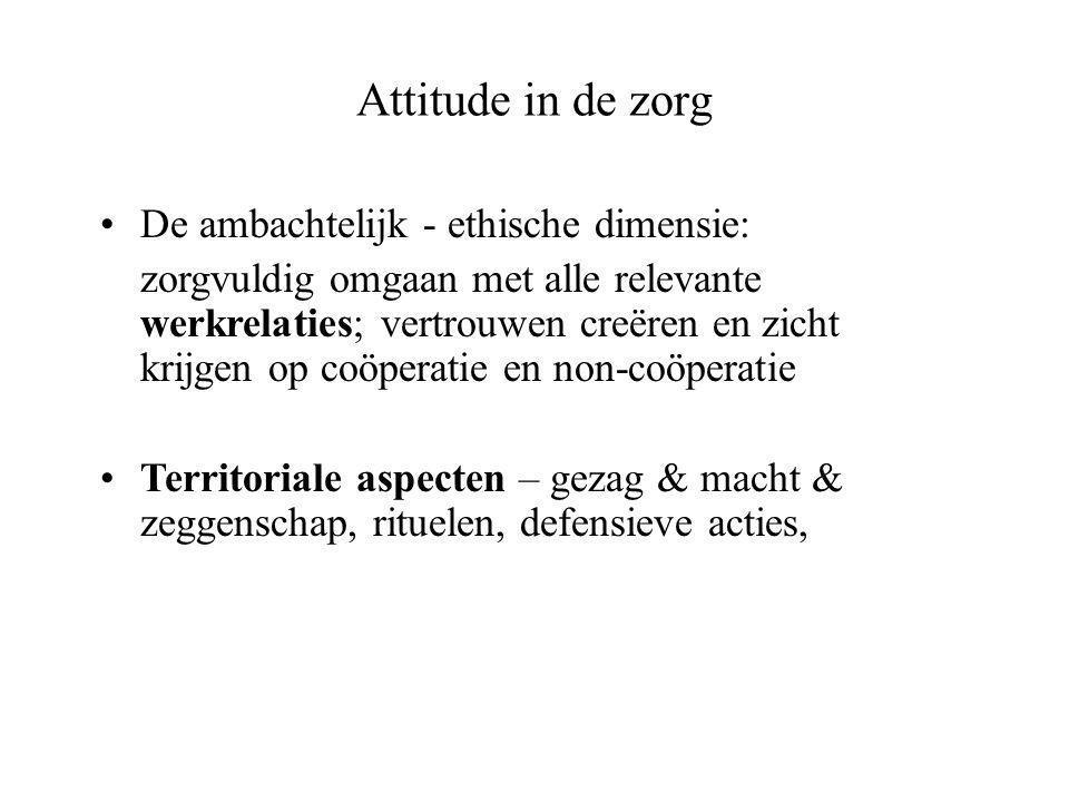 Attitude in de zorg De ambachtelijk - ethische dimensie: