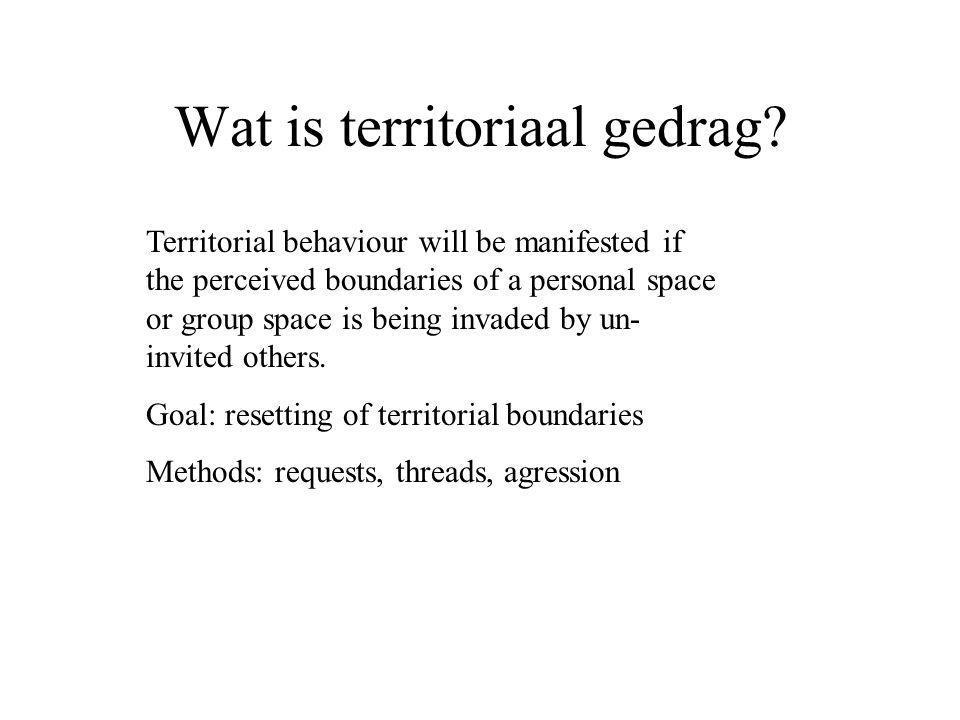 Wat is territoriaal gedrag