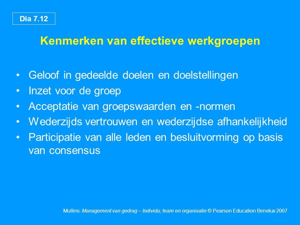 Kenmerken van effectieve werkgroepen