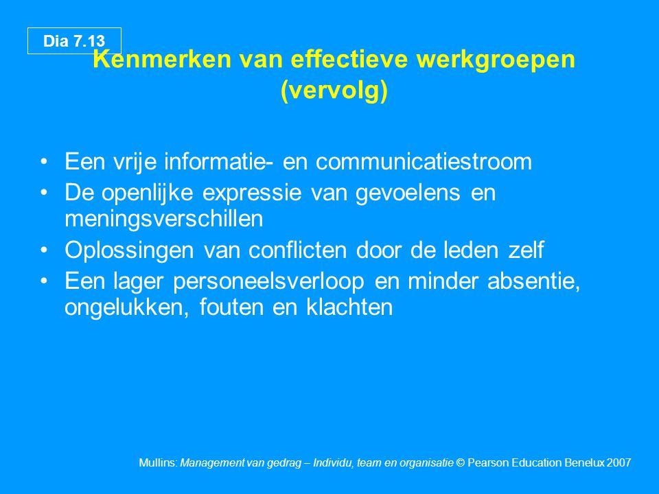 Kenmerken van effectieve werkgroepen (vervolg)