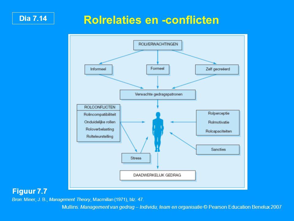 Rolrelaties en -conflicten
