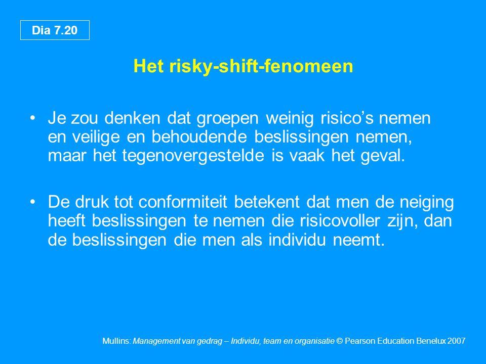 Het risky-shift-fenomeen