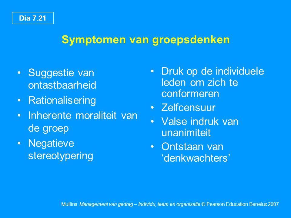 Symptomen van groepsdenken