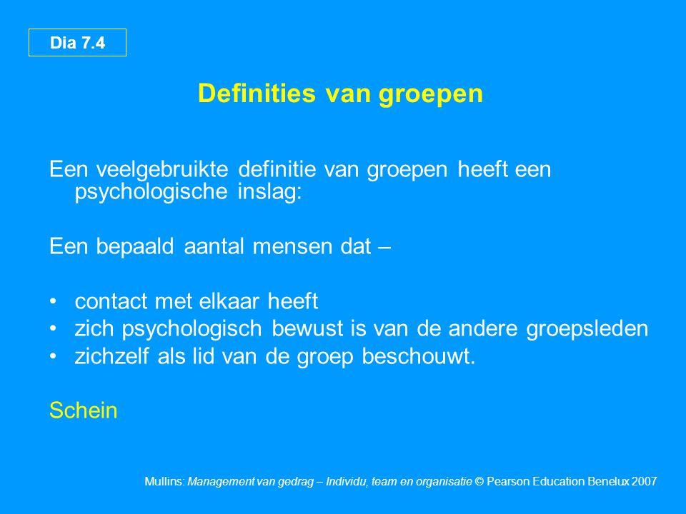 Definities van groepen