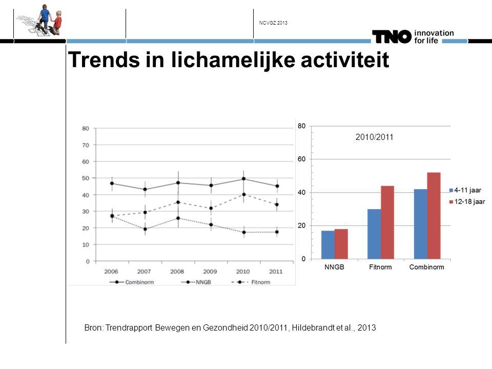 Trends in lichamelijke activiteit