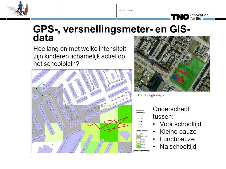 GPS-, versnellingsmeter- en GIS-data