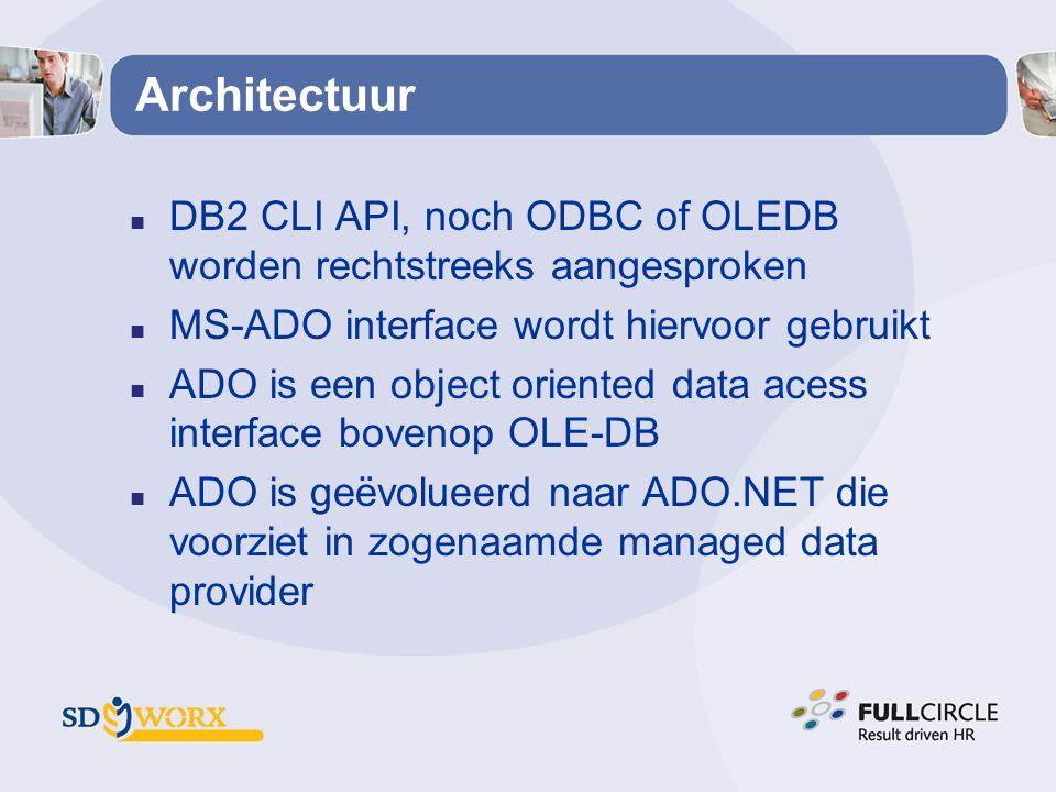Architectuur DB2 CLI API, noch ODBC of OLEDB worden rechtstreeks aangesproken. MS-ADO interface wordt hiervoor gebruikt.
