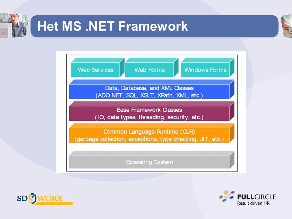 Het MS .NET Framework