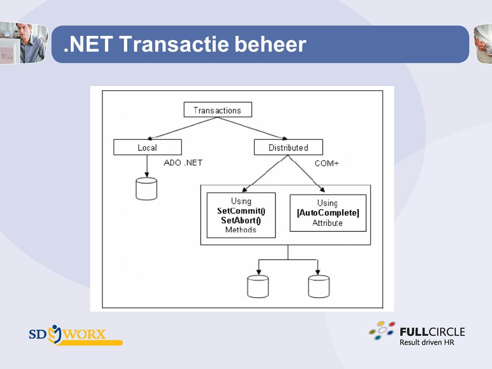 .NET Transactie beheer .NET 2.0 introduceerde nieuwe namespace  System.Transactions. Lightweight transactions (single durable resource)