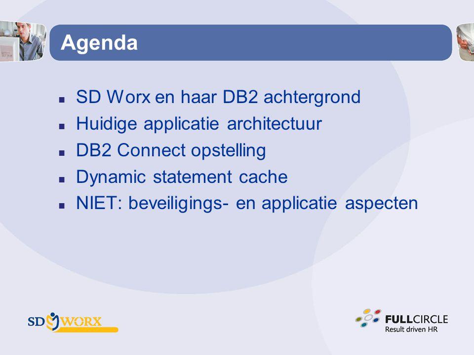 Agenda SD Worx en haar DB2 achtergrond Huidige applicatie architectuur