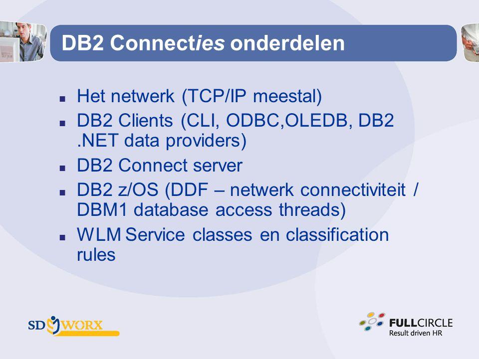 DB2 Connecties onderdelen