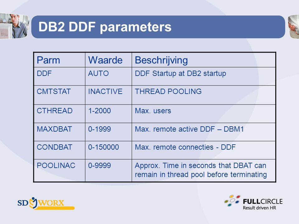 DB2 DDF parameters Parm Waarde Beschrijving DDF AUTO