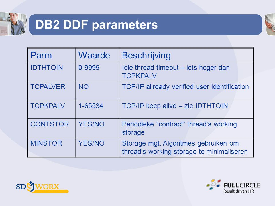 DB2 DDF parameters Parm Waarde Beschrijving IDTHTOIN 0-9999