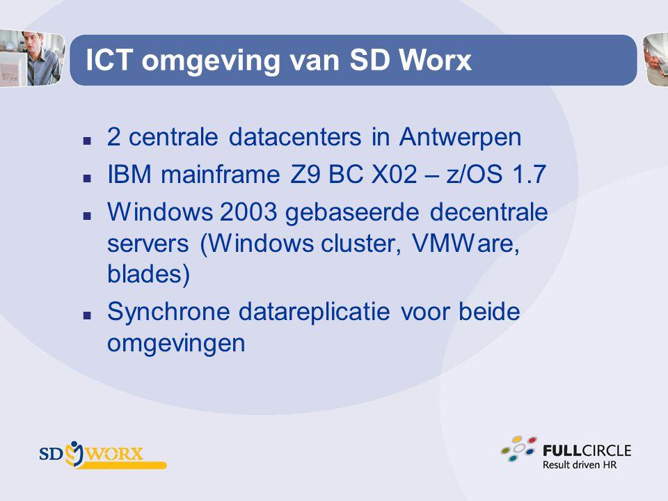 ICT omgeving van SD Worx