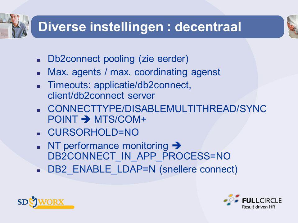 Diverse instellingen : decentraal