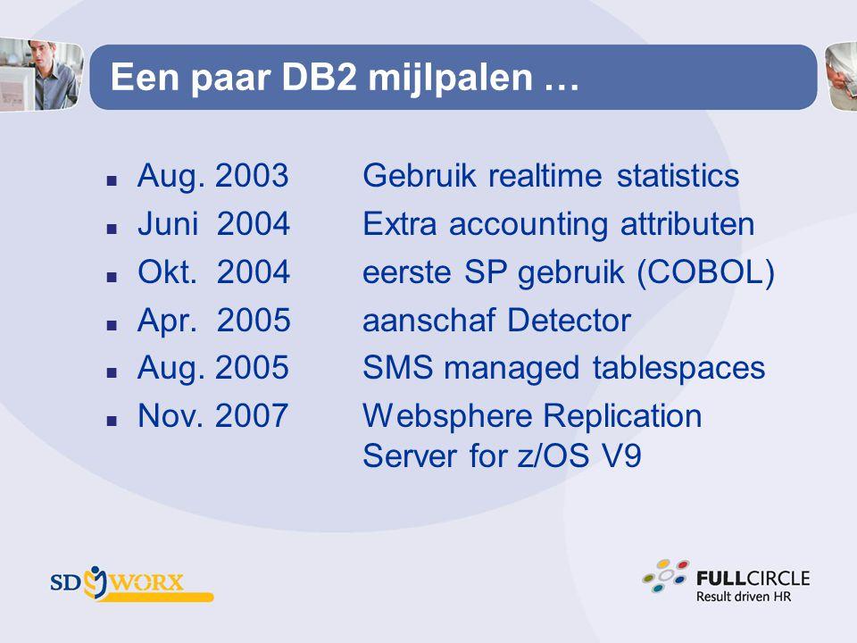 Een paar DB2 mijlpalen … Aug. 2003 Gebruik realtime statistics