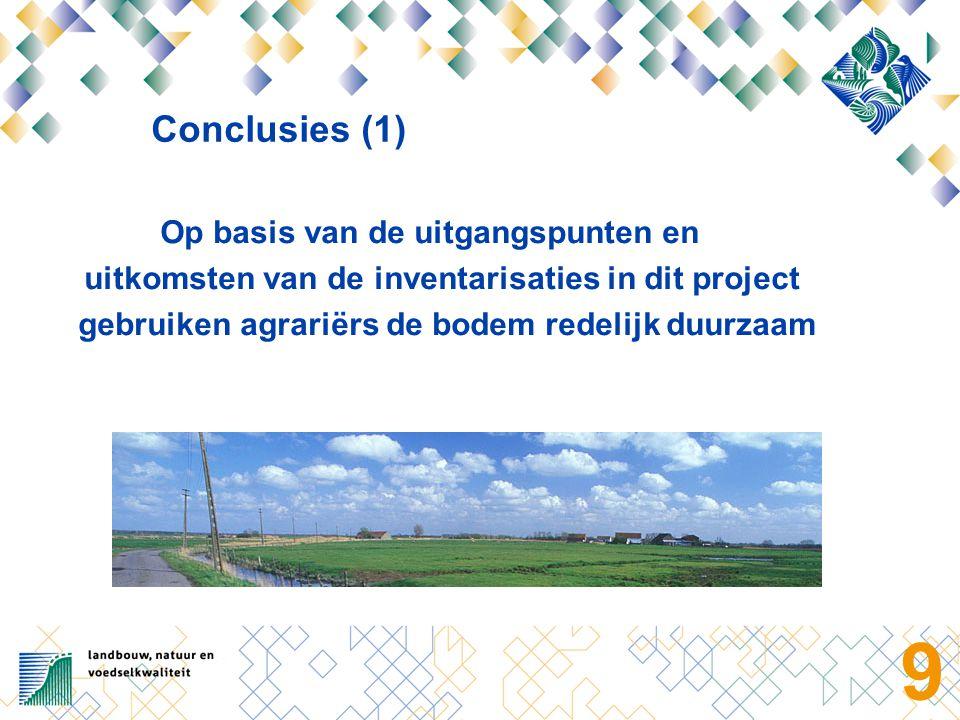 Conclusies (2) Niet duurzaam bodemgebruik: