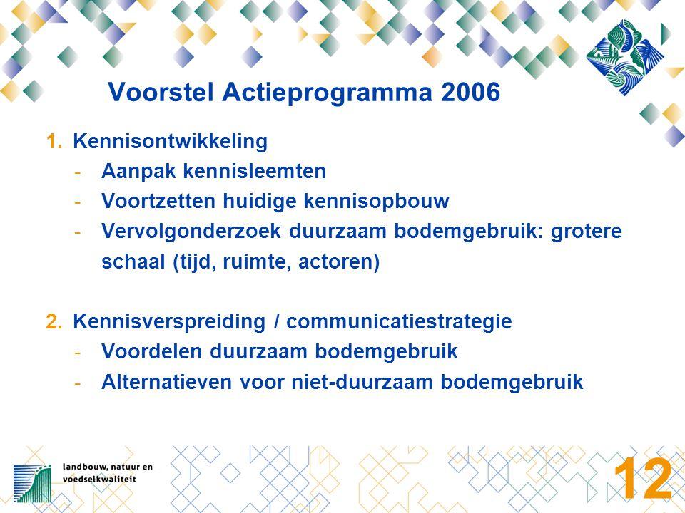 Voorstel Actieprogramma 2006