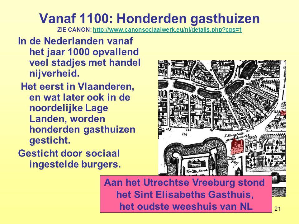 Vanaf 1100: Honderden gasthuizen ZIE CANON: http://www