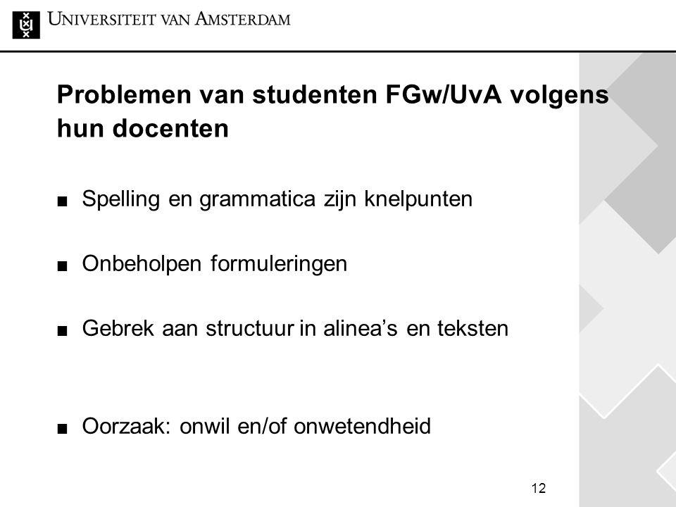 Problemen van studenten FGw/UvA volgens hun docenten