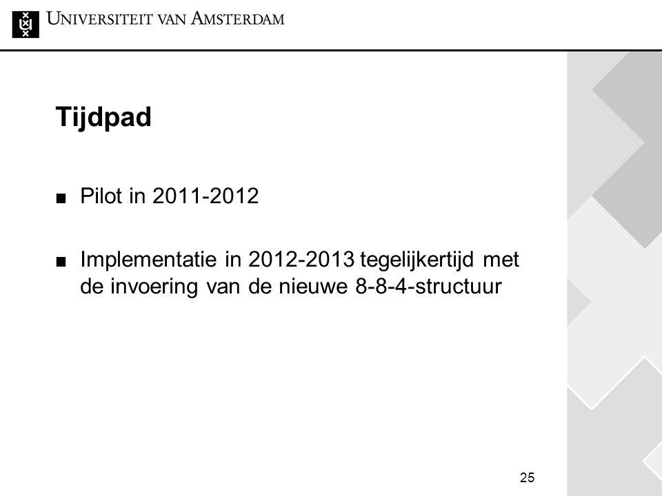 Tijdpad Pilot in 2011-2012.