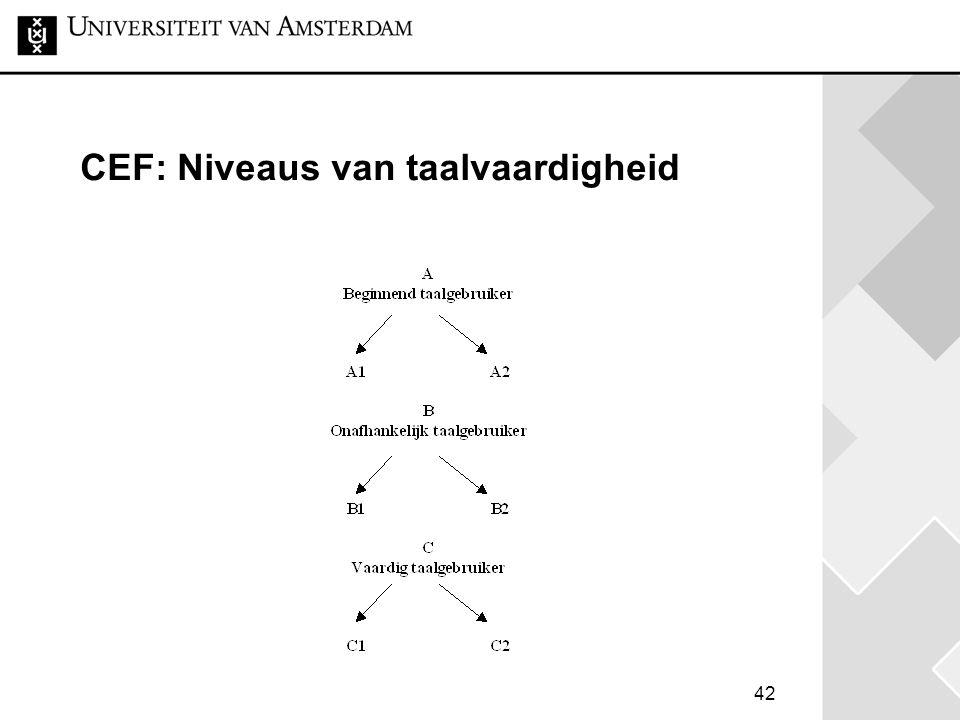 CEF: Niveaus van taalvaardigheid
