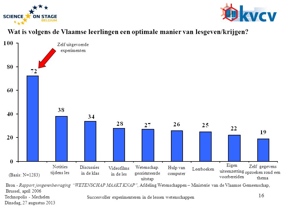 Wat is volgens de Vlaamse leerlingen een optimale manier van lesgeven/krijgen
