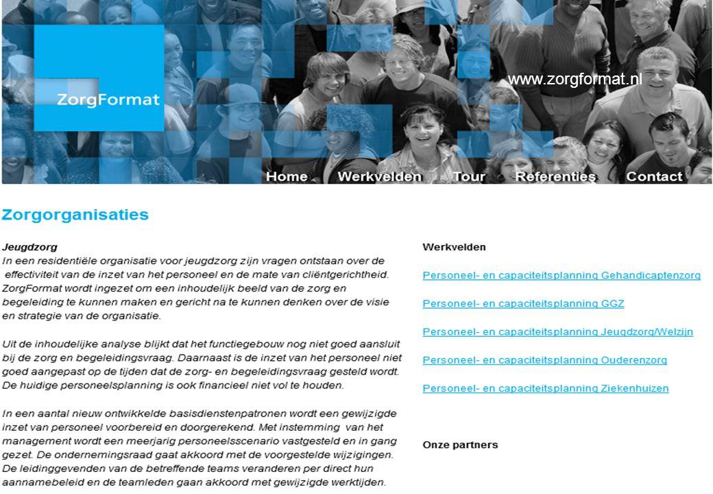 www.zorgformat.nl