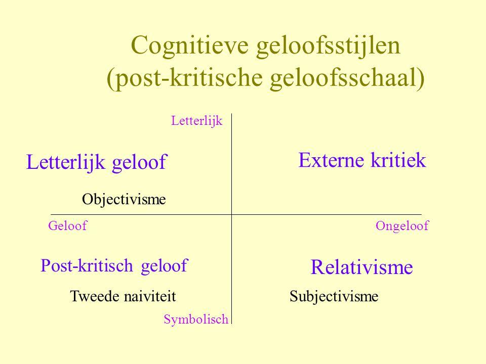 Cognitieve geloofsstijlen (post-kritische geloofsschaal)